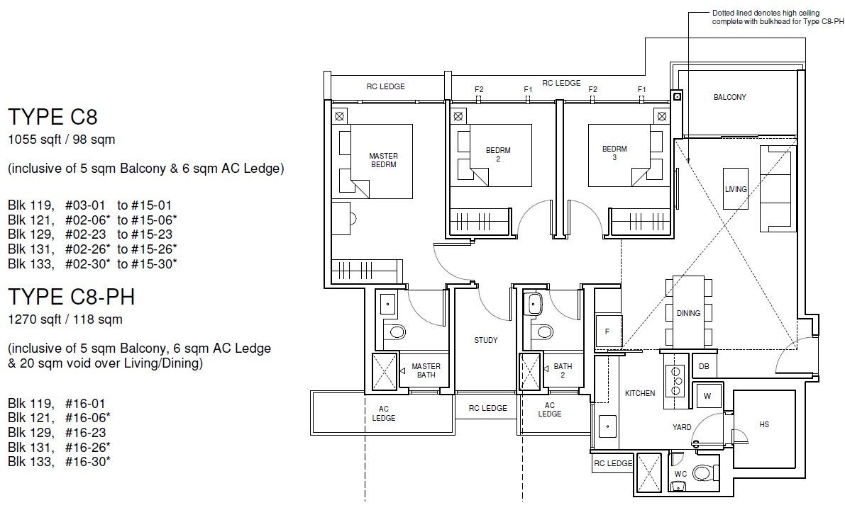 Parc Central Residences floor plan 3 bedroom Luxury